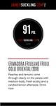 Ermacora Friulano DOC